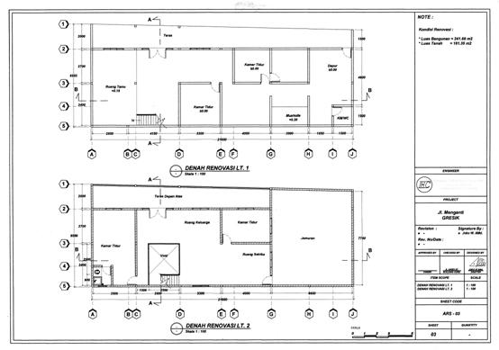 Arsitek Rumah + Desain Interior RP 2.500 PERM2
