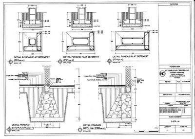 Gambar Kerja 2d Arsitek Kontraktor Rumah